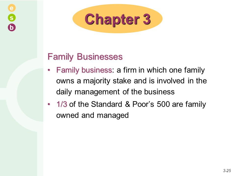 Chapter 3 Family Businesses