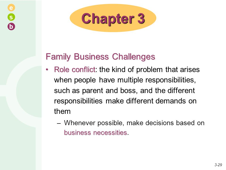 Chapter 3 Family Business Challenges