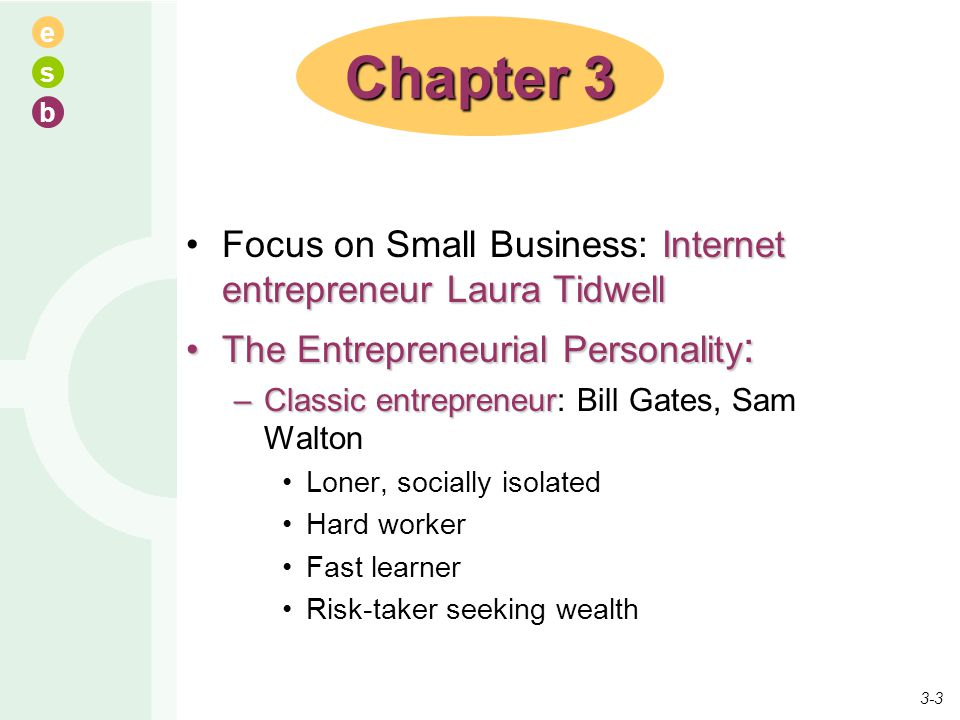 Chapter 3 Focus on Small Business: Internet entrepreneur Laura Tidwell