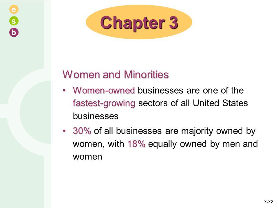 Chapter 3 Women and Minorities