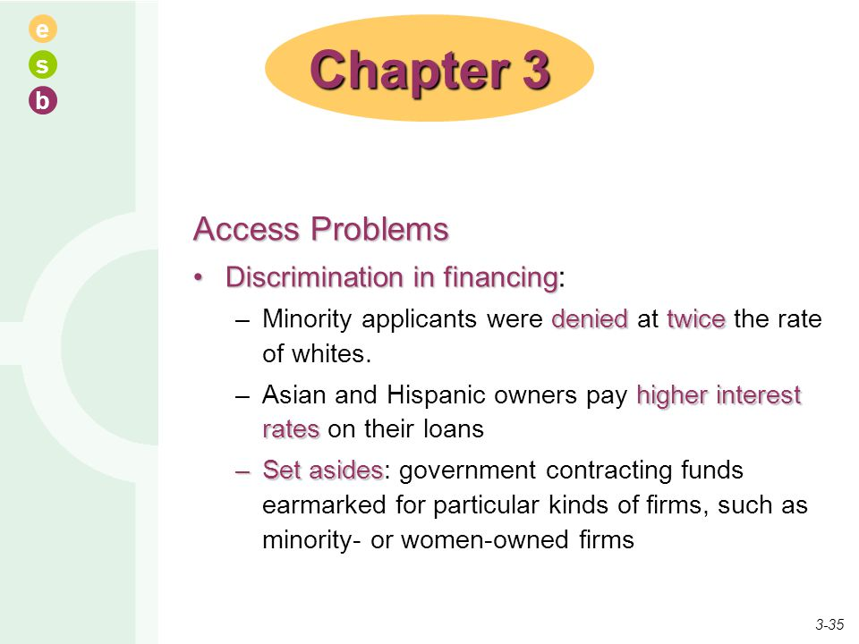 Chapter 3 Access Problems Discrimination in financing: