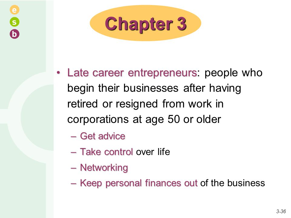 Chapter 3 Late career entrepreneurs: people who begin their businesses after having retired or resigned from work in corporations at age 50 or older.