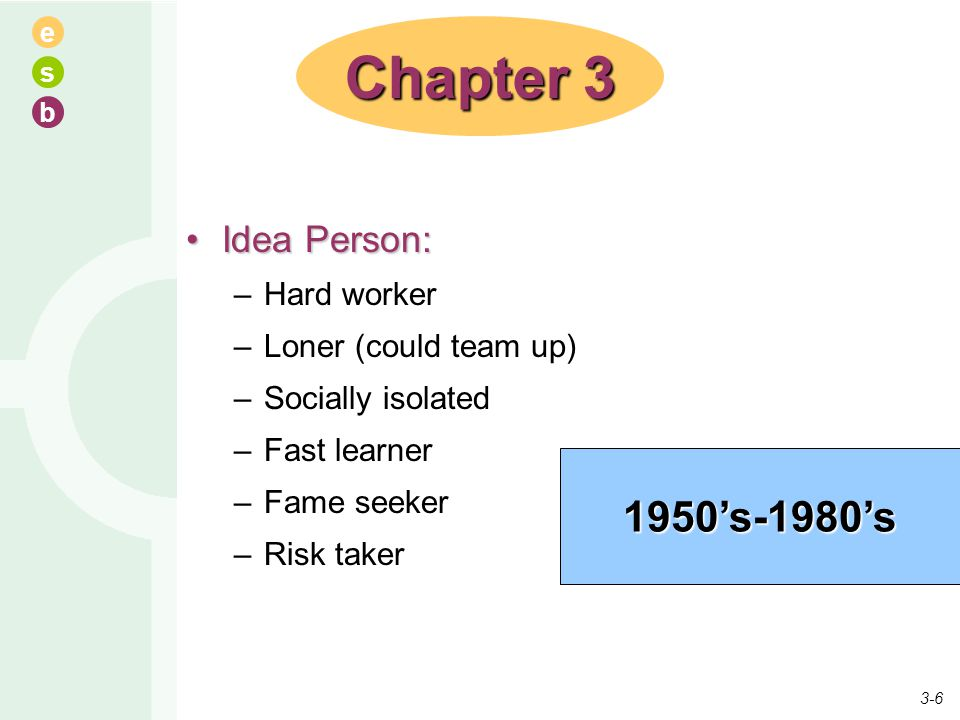Chapter 3 1950's-1980's Idea Person: Hard worker Loner (could team up)