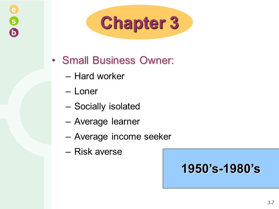 Chapter 3 1950's-1980's Small Business Owner: Hard worker Loner