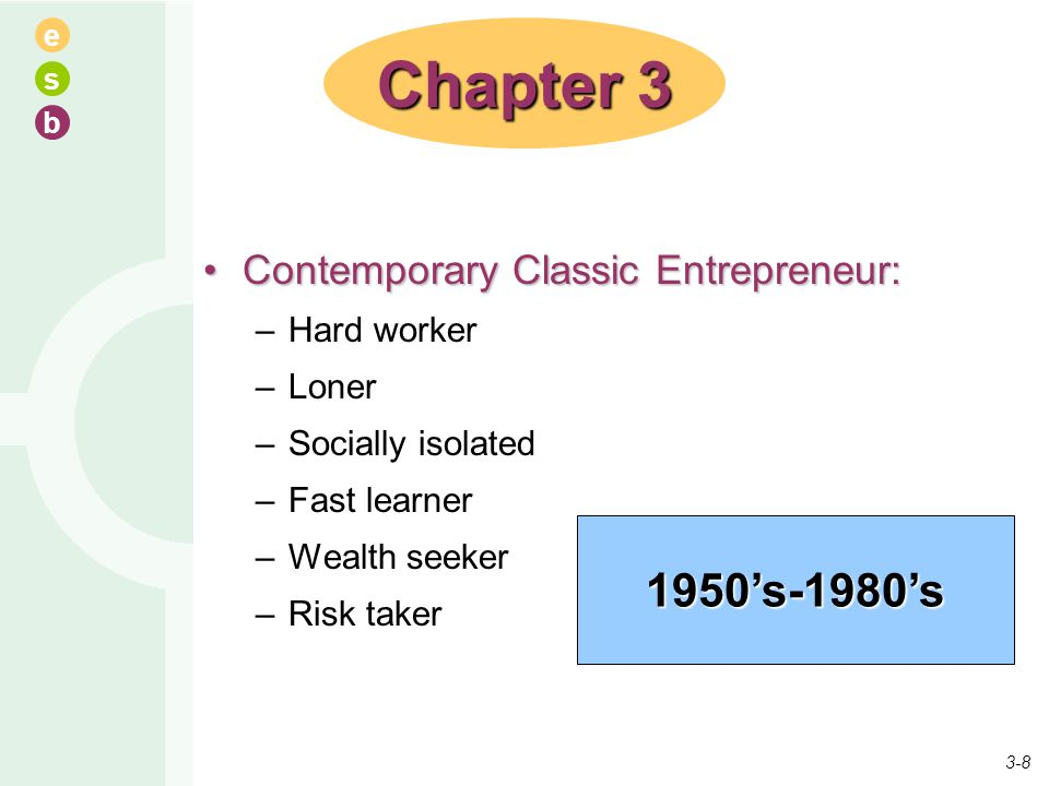 Chapter 3 1950's-1980's Contemporary Classic Entrepreneur: Hard worker