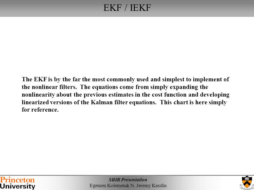 EKF / IEKF