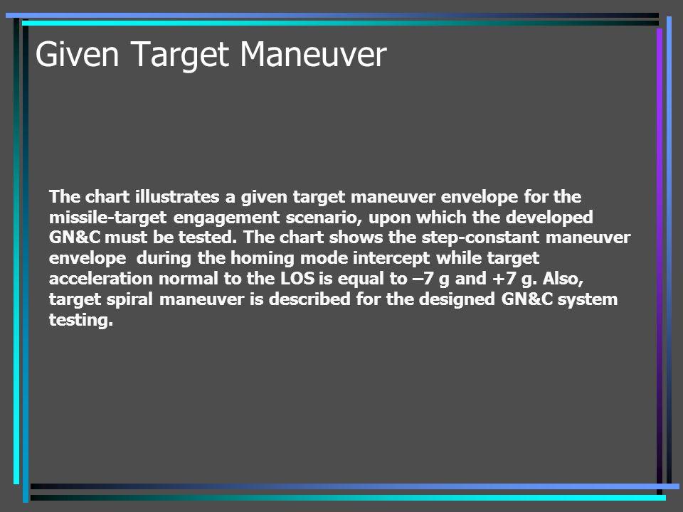 Given Target Maneuver