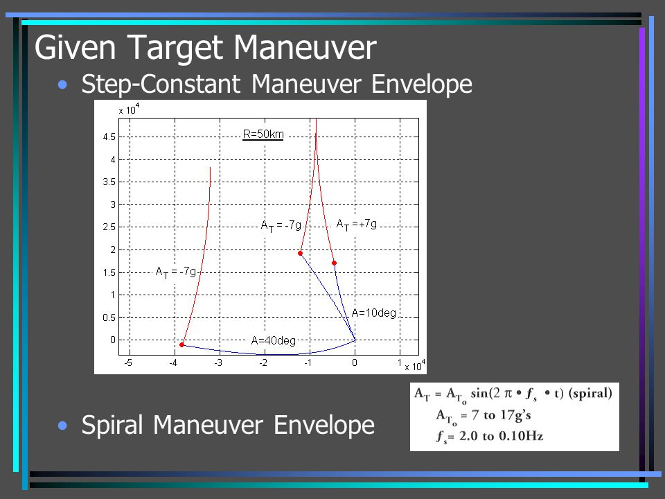 Given Target Maneuver Step-Constant Maneuver Envelope