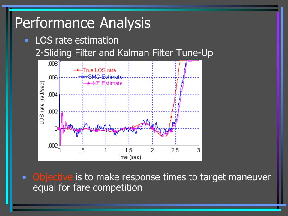 Performance Analysis LOS rate estimation
