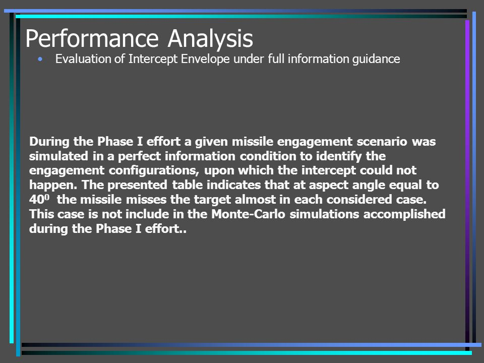 Performance Analysis Evaluation of Intercept Envelope under full information guidance.