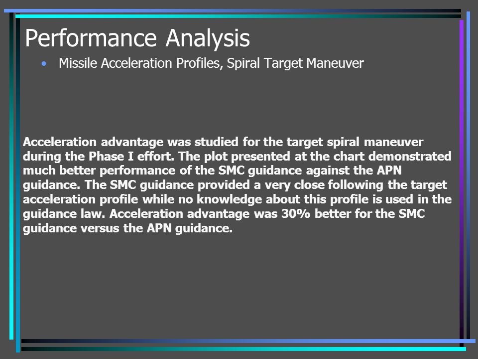 Performance Analysis Missile Acceleration Profiles, Spiral Target Maneuver.