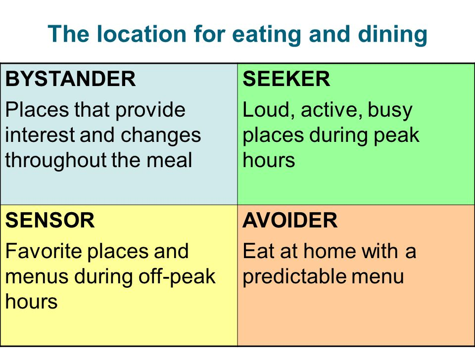 The location for eating and dining