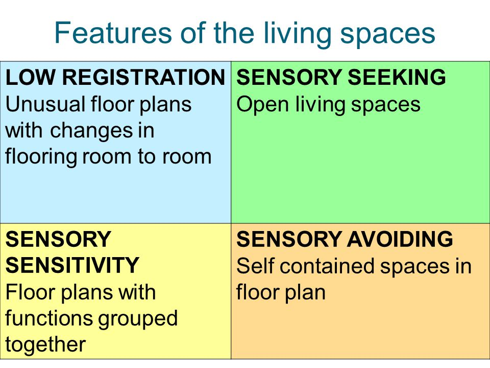 Features of the living spaces