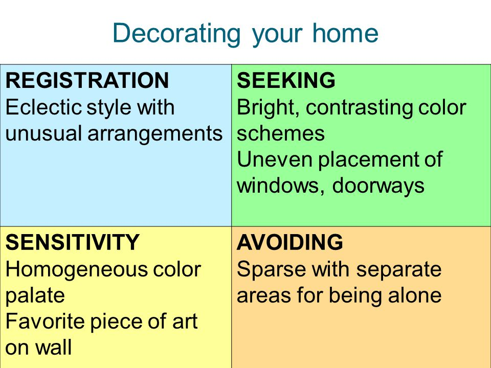 Decorating your home REGISTRATION