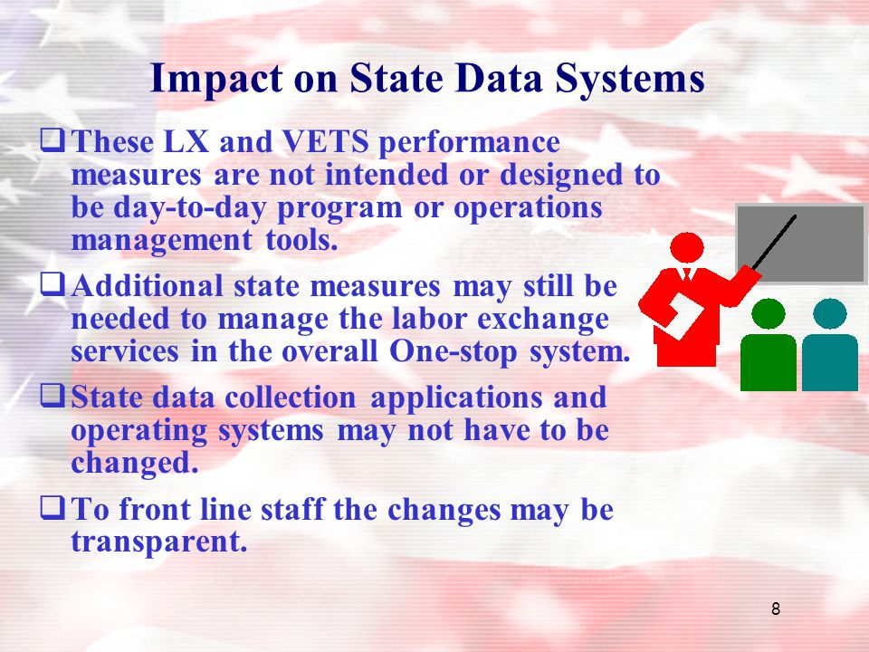 Impact on State Data Systems