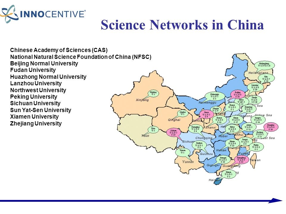 Science Networks in China