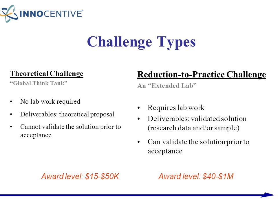 Challenge Types Reduction-to-Practice Challenge Theoretical Challenge