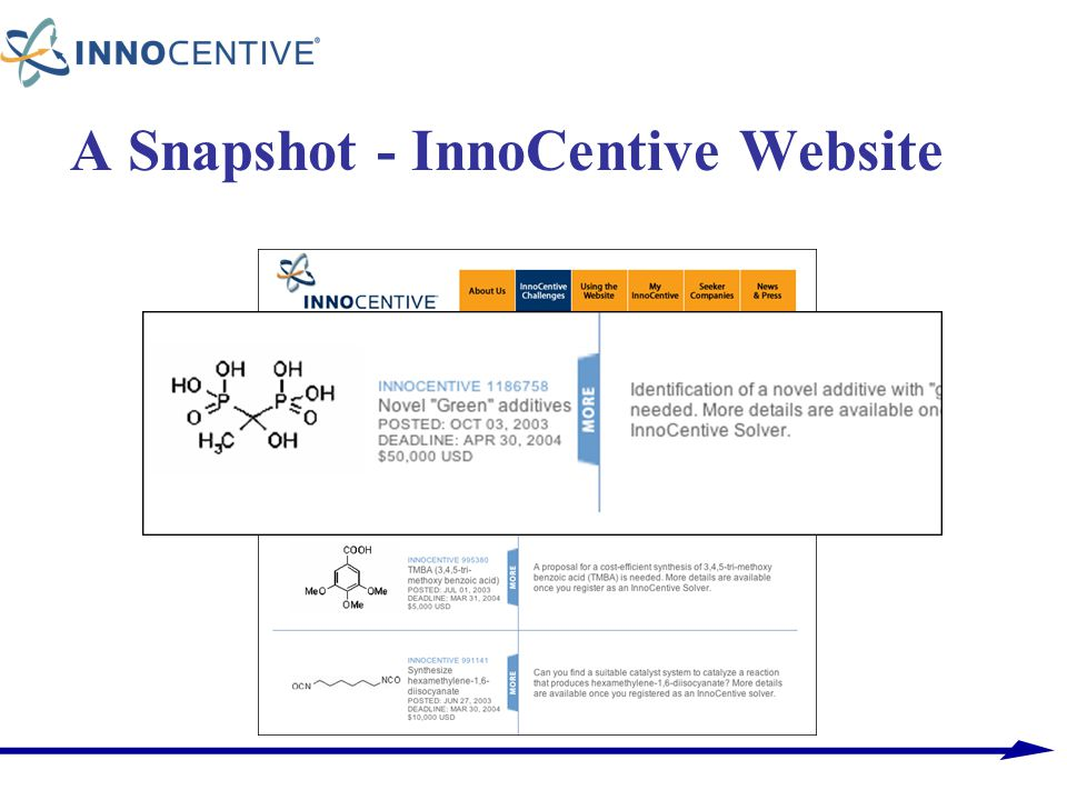 A Snapshot - InnoCentive Website