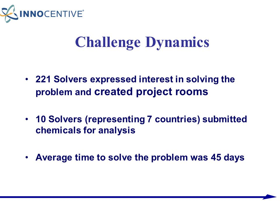 Challenge Dynamics 221 Solvers expressed interest in solving the problem and created project rooms.
