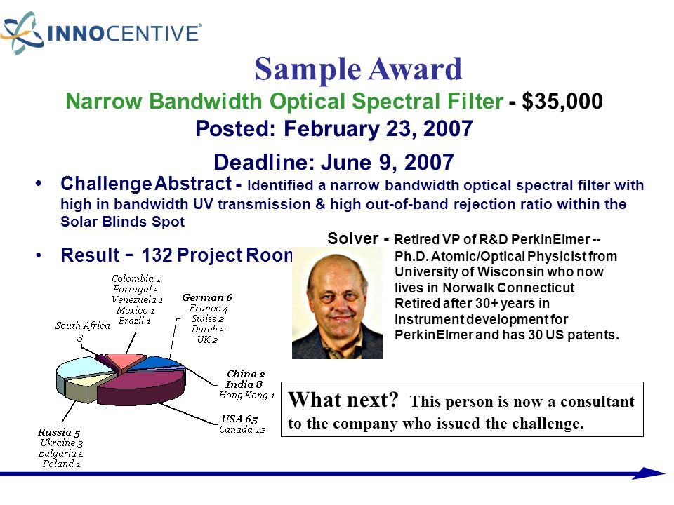Sample Award Narrow Bandwidth Optical Spectral Filter - $35,000 Posted: February 23, 2007 Deadline: June 9, 2007.