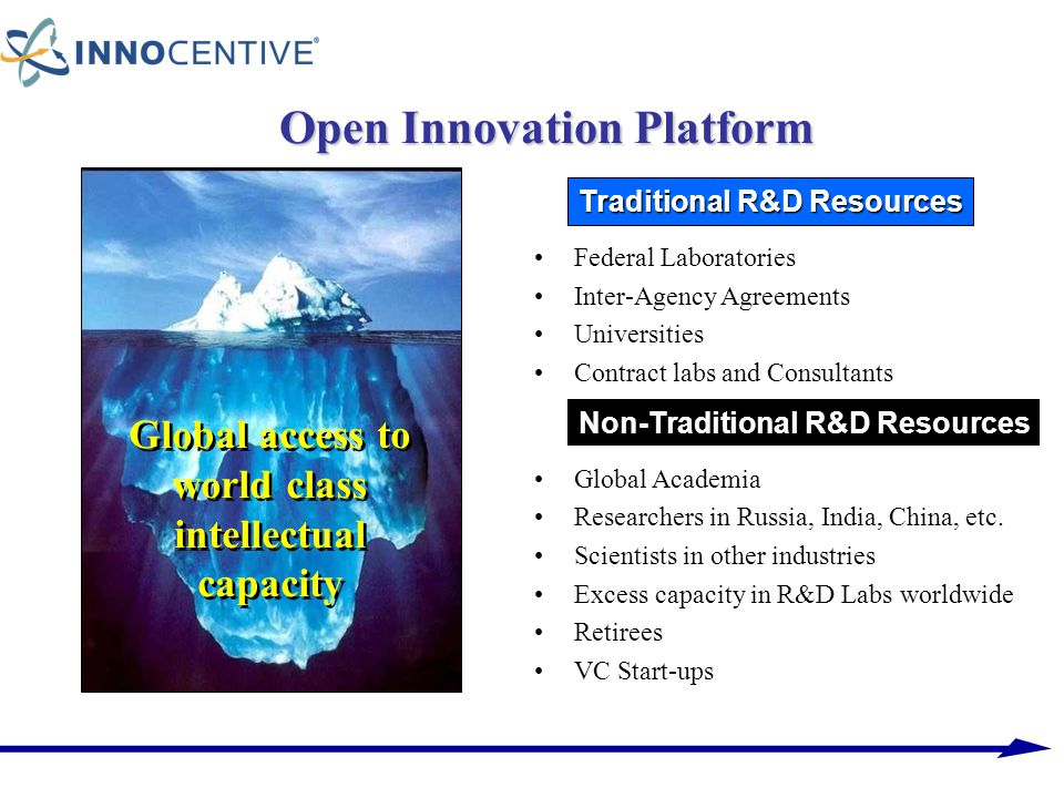 Open Innovation Platform