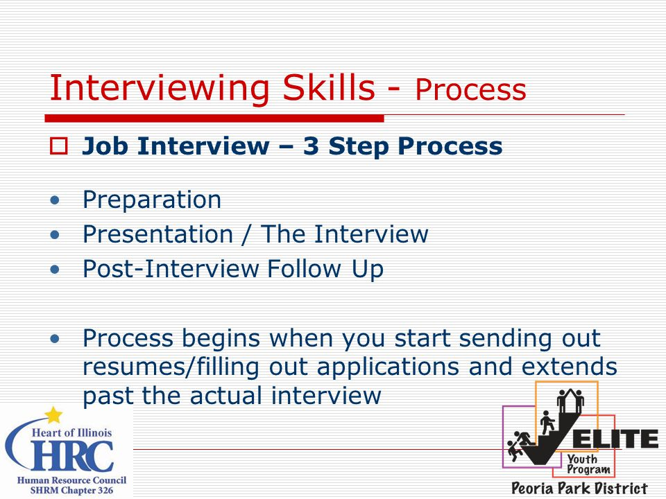 Interviewing Skills - Process