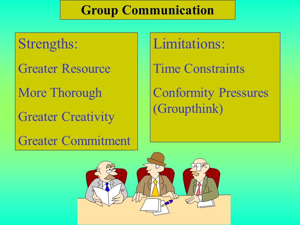 Strengths: Limitations: Group Communication Greater Resource