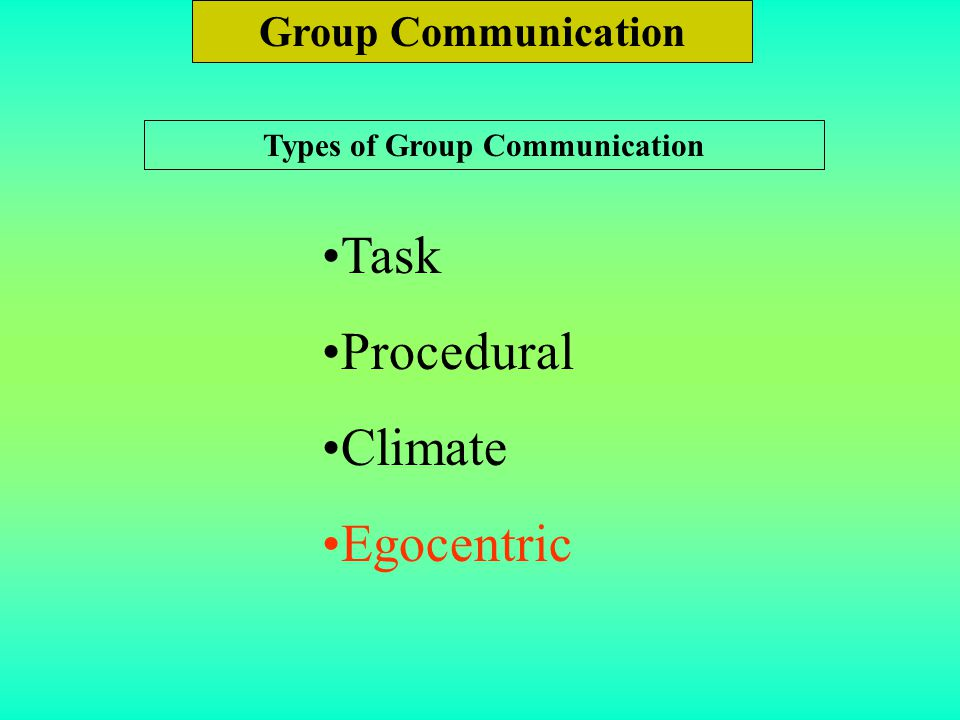 Types of Group Communication