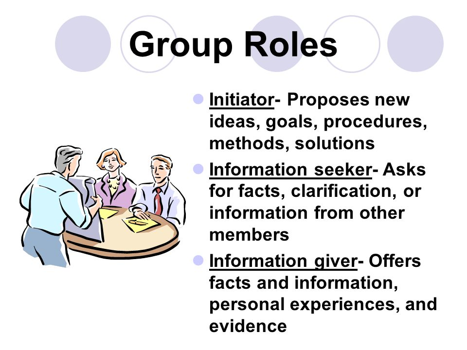 Group Roles Initiator- Proposes new ideas, goals, procedures, methods, solutions.