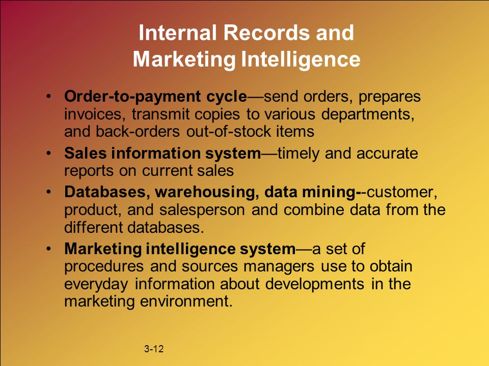 Internal Records and Marketing Intelligence
