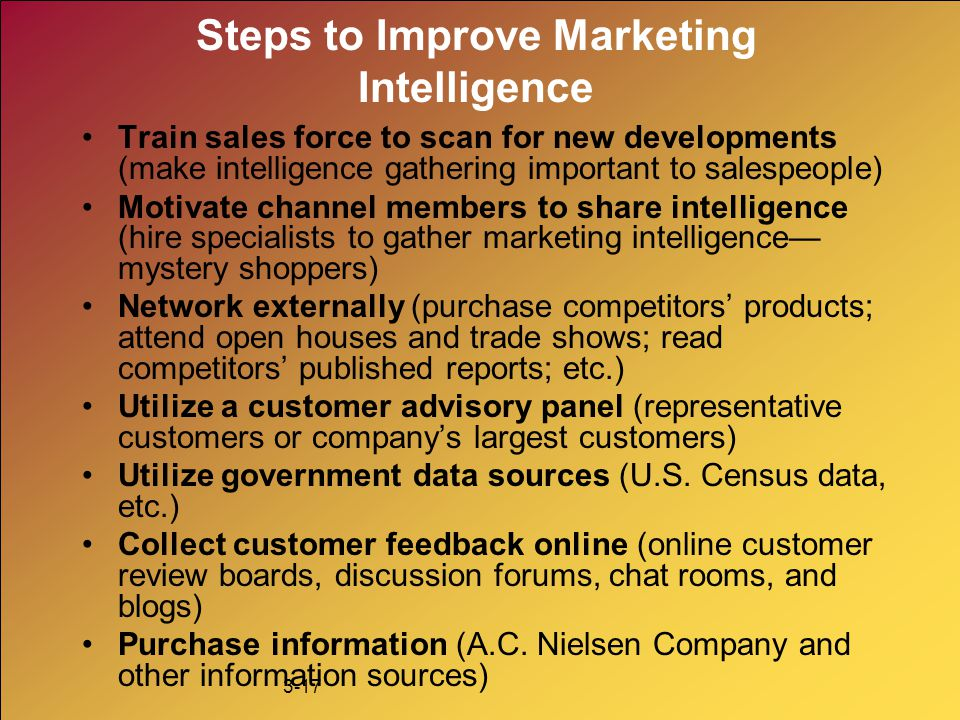 Steps to Improve Marketing Intelligence