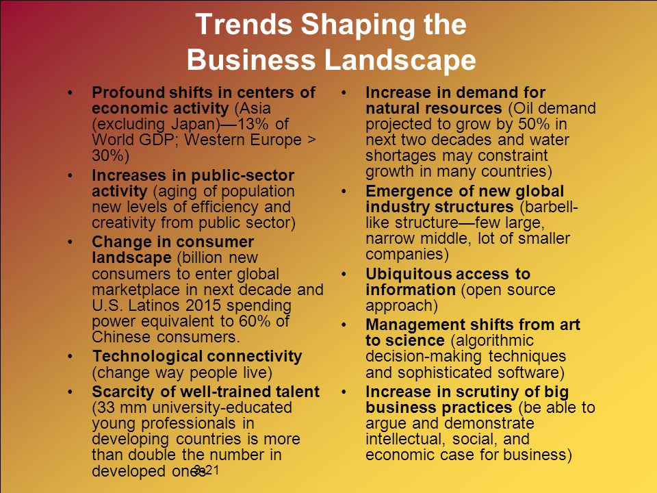 Trends Shaping the Business Landscape