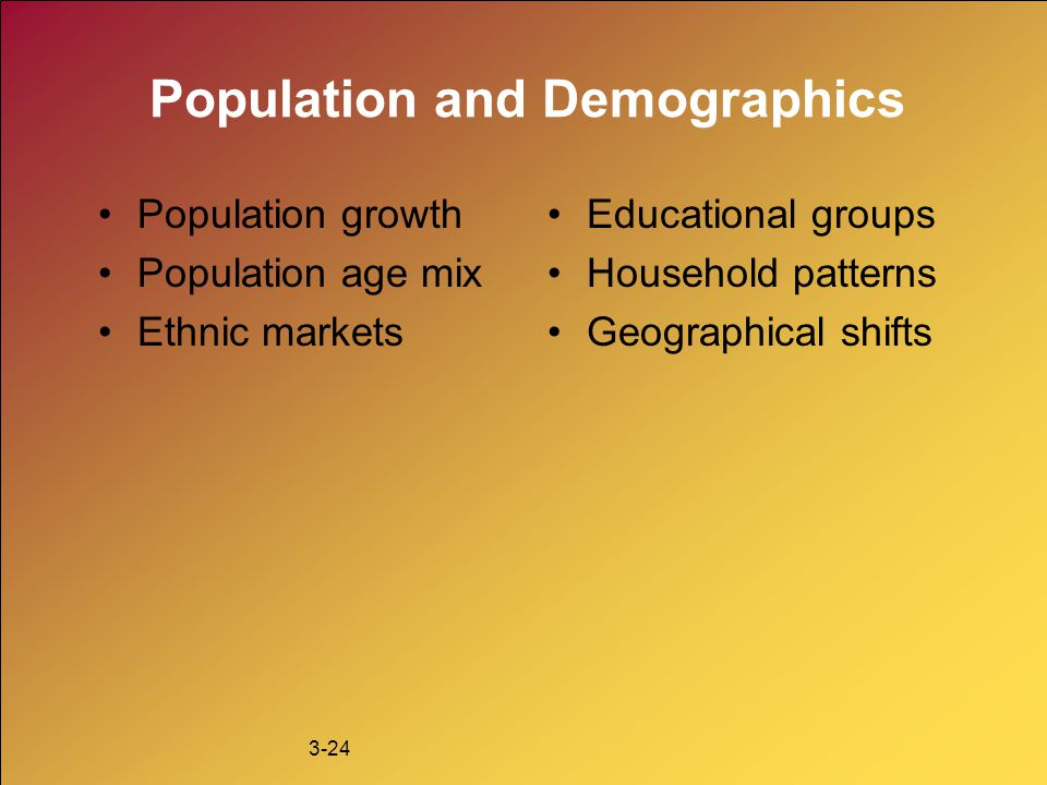 Population and Demographics