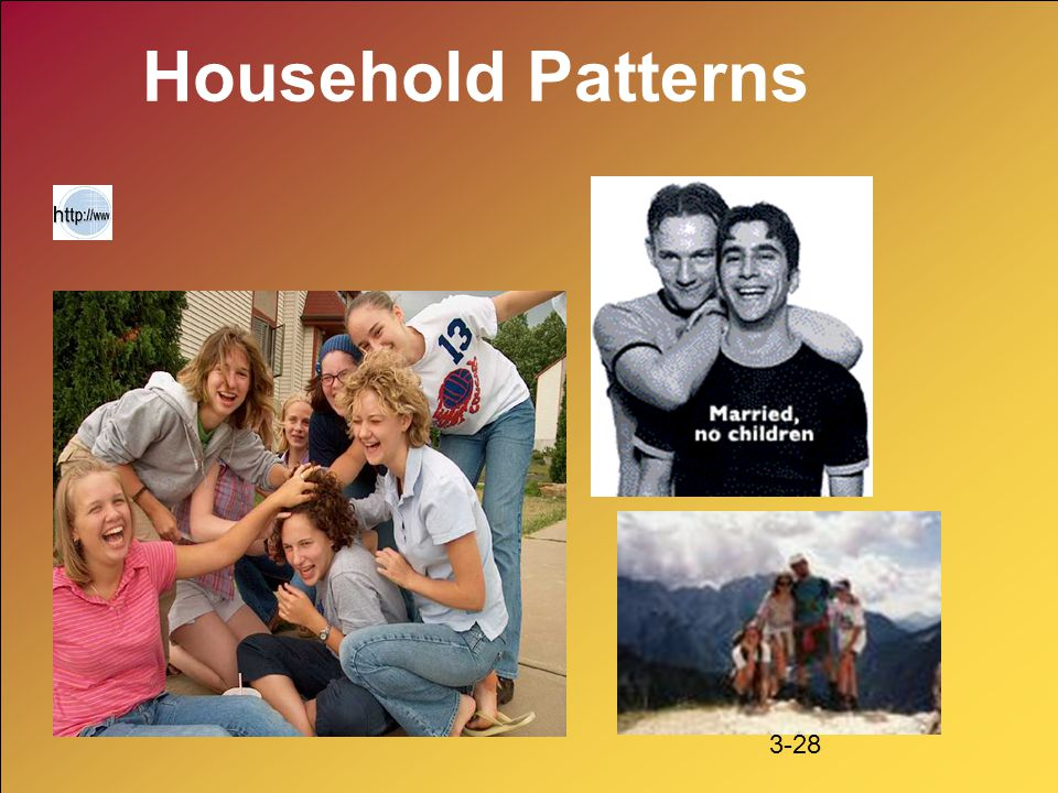 Household Patterns