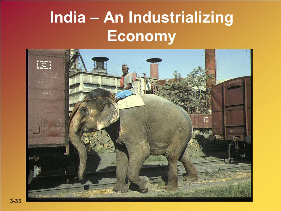 India – An Industrializing Economy