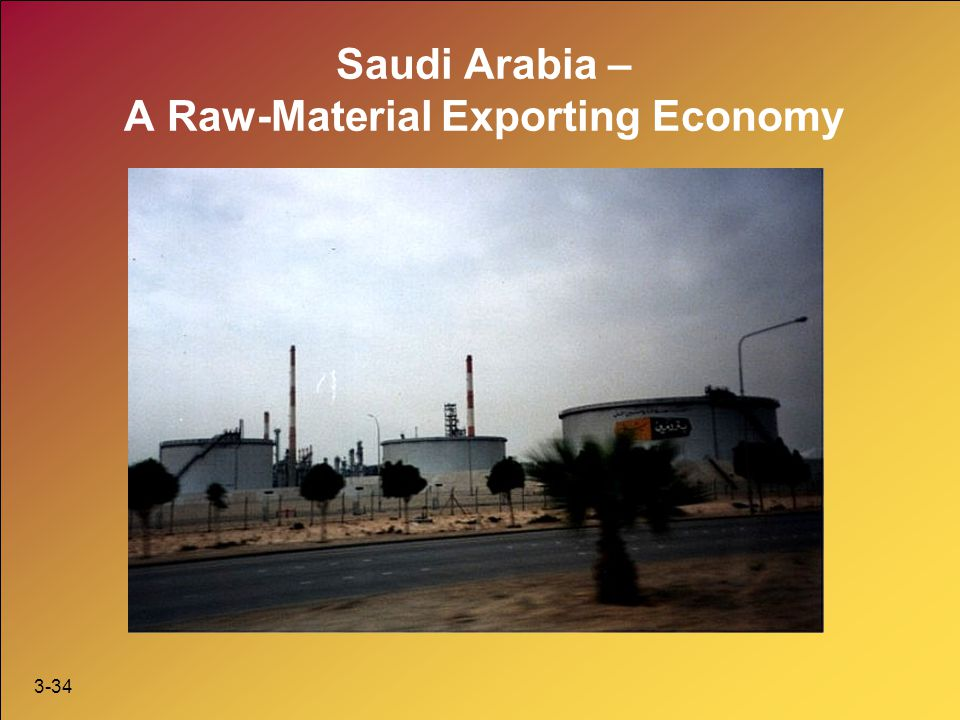 Saudi Arabia – A Raw-Material Exporting Economy