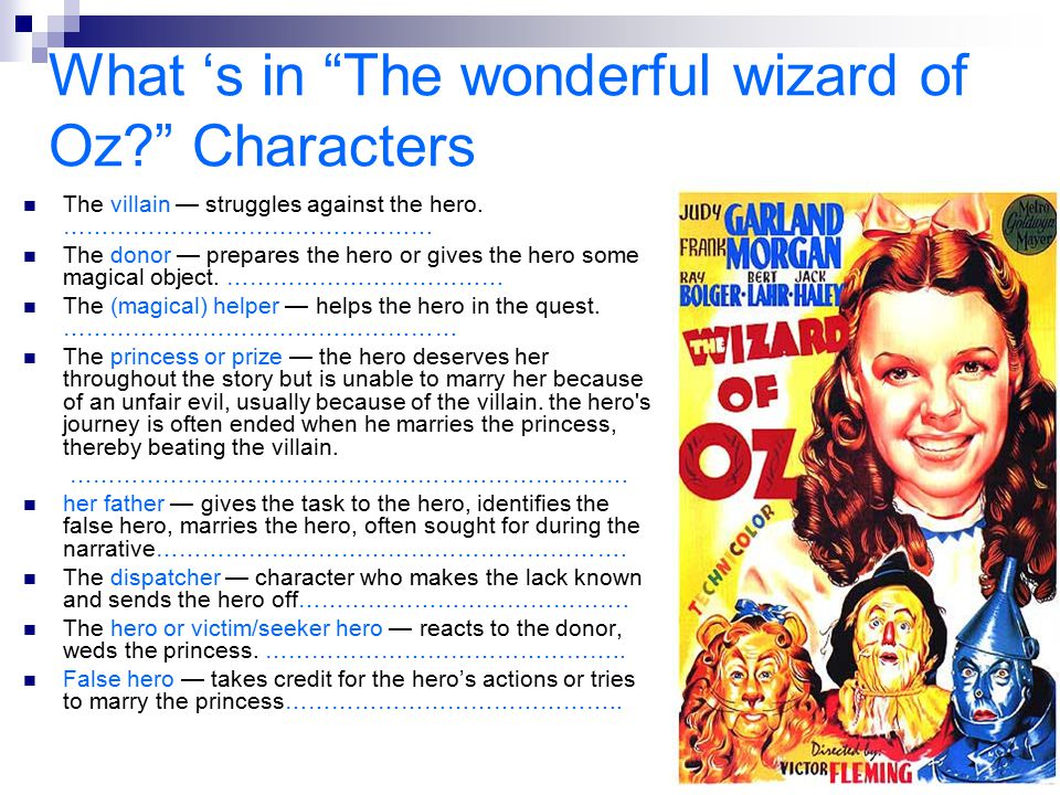 What 's in The wonderful wizard of Oz Characters