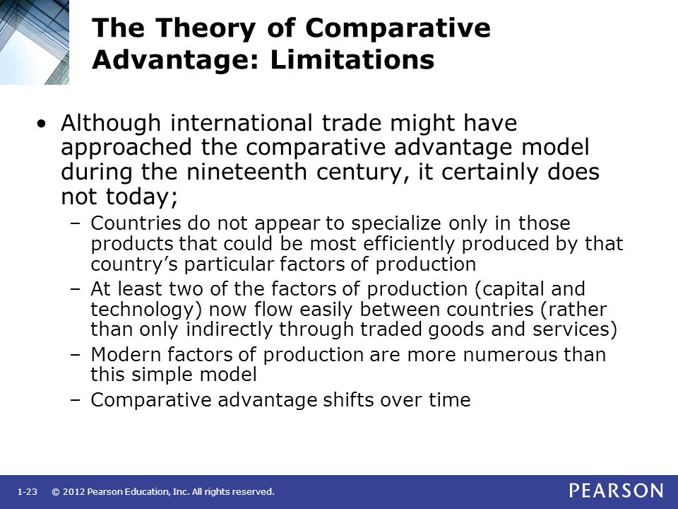 The Theory of Comparative Advantage: Limitations