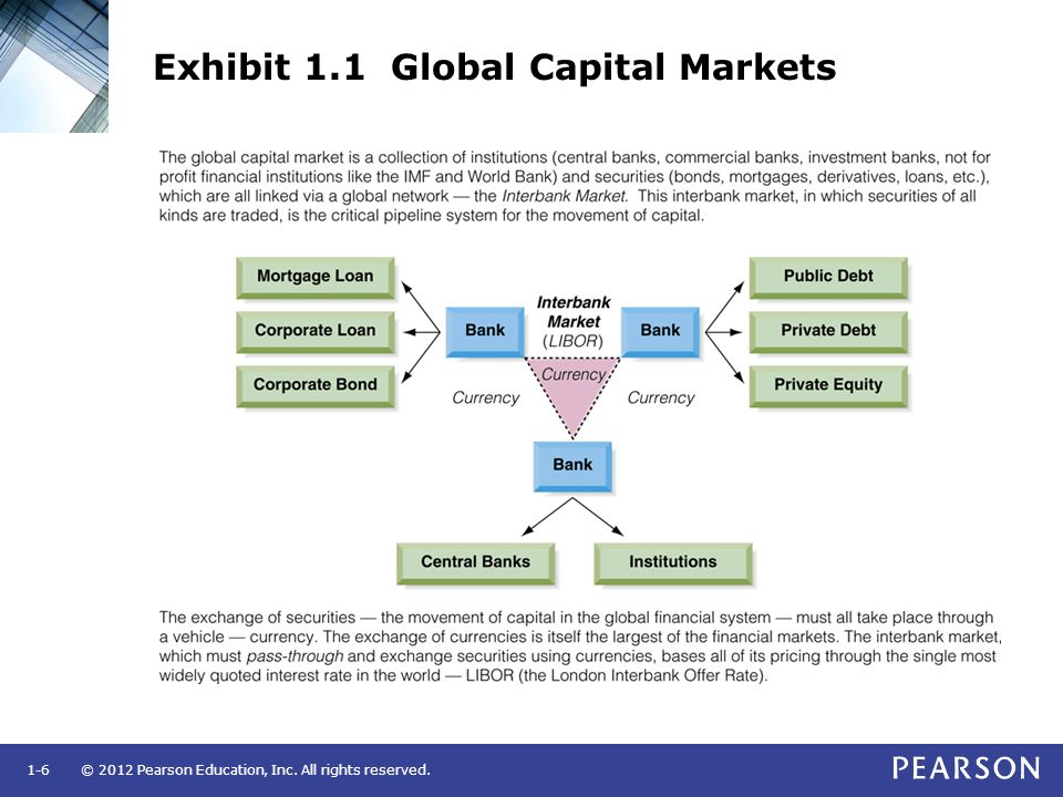 Exhibit 1.1 Global Capital Markets