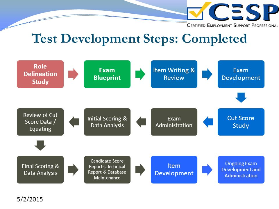 Test Development Steps: Completed