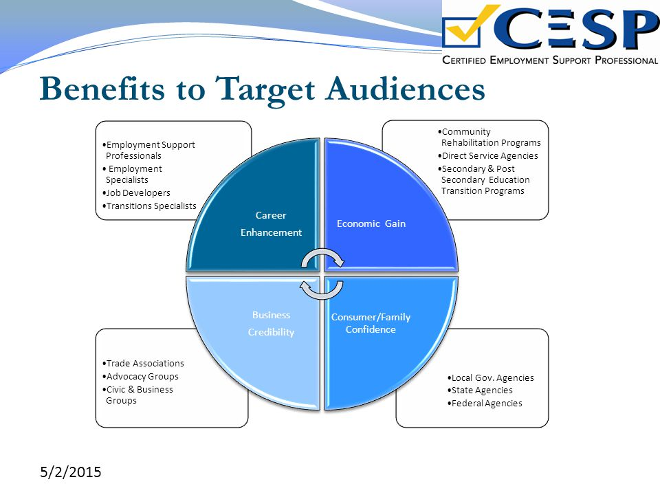 Benefits to Target Audiences