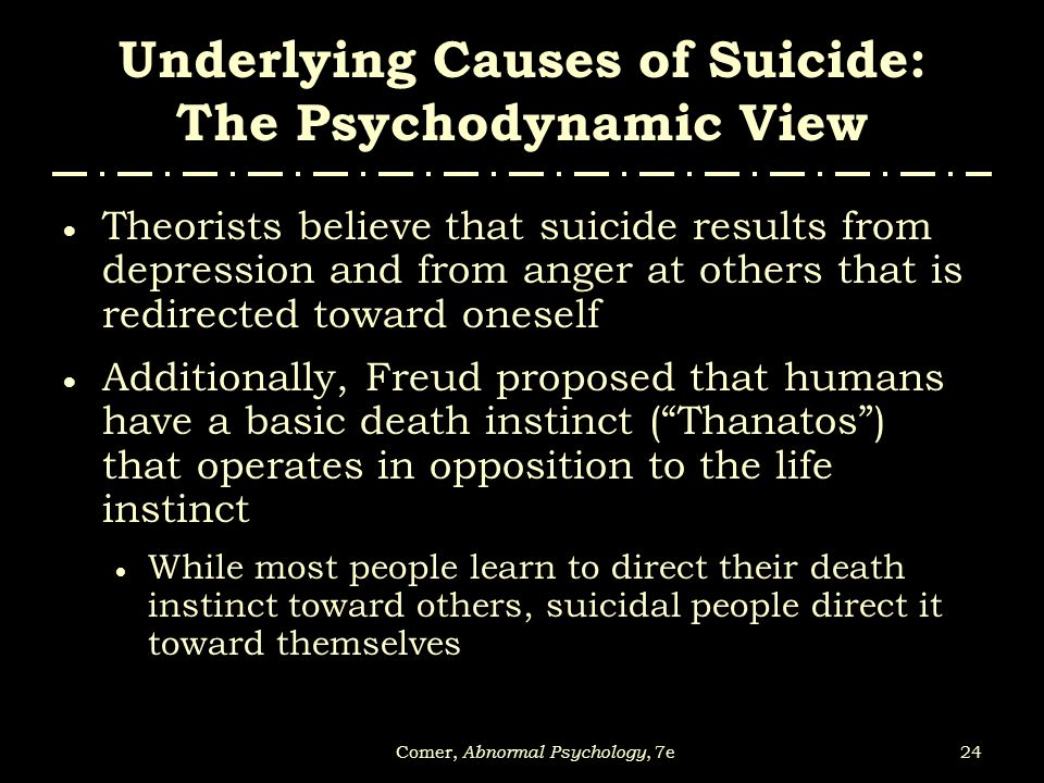Underlying Causes of Suicide: The Psychodynamic View
