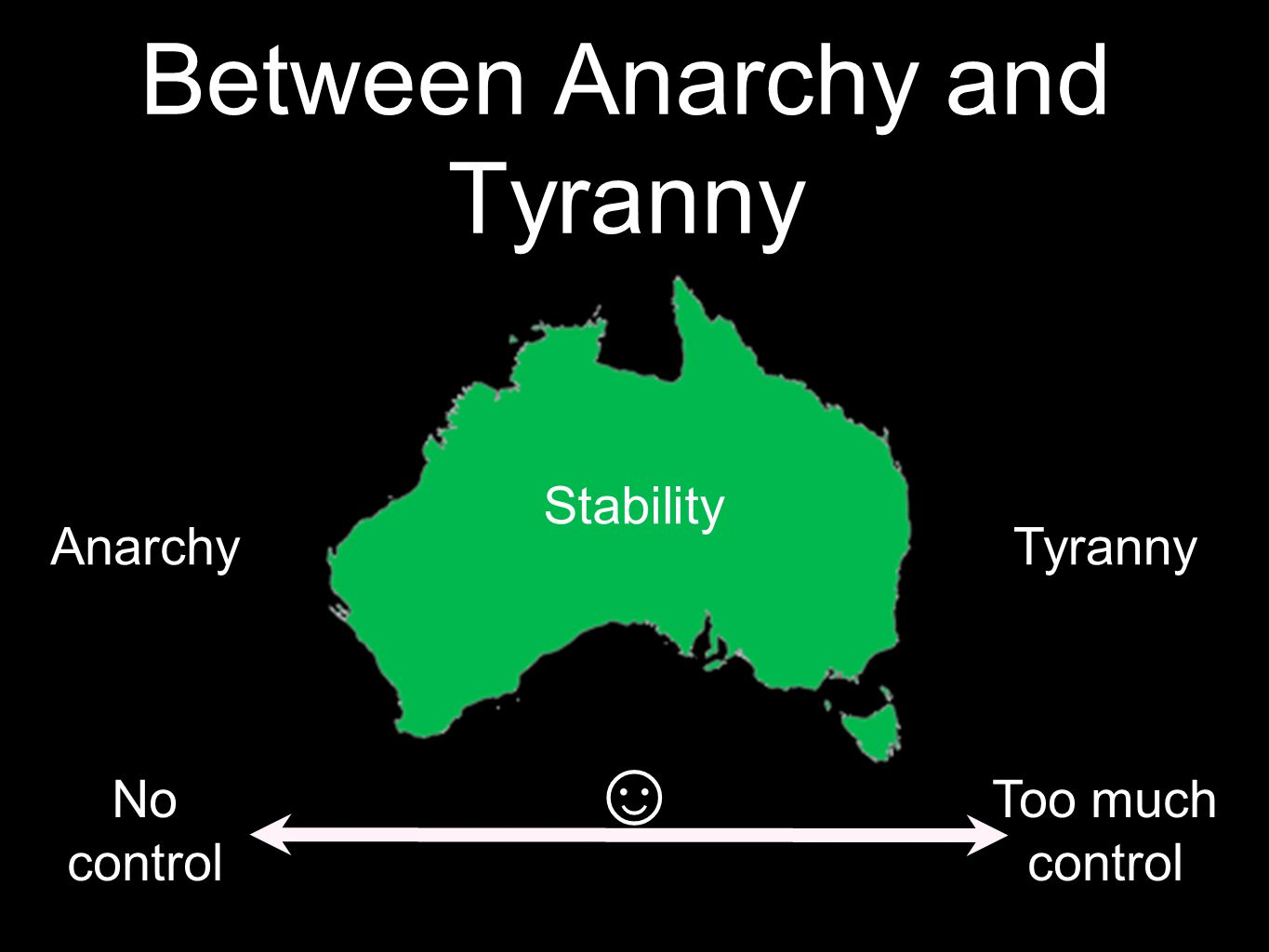 Between Anarchy and Tyranny