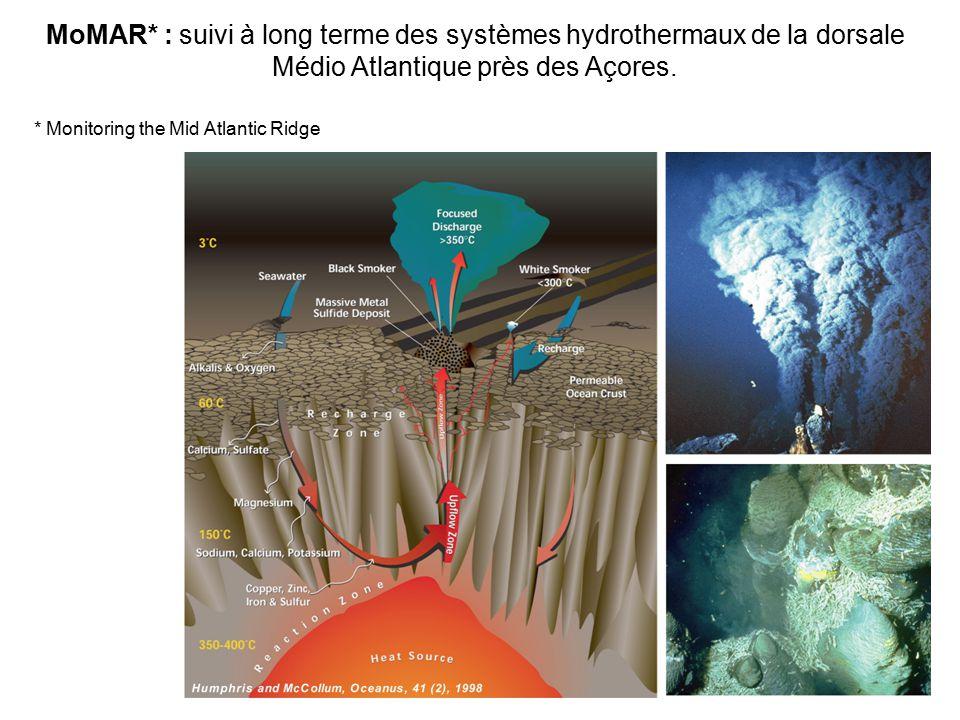 MoMAR* : suivi à long terme des systèmes hydrothermaux de la dorsale Médio Atlantique près des Açores.