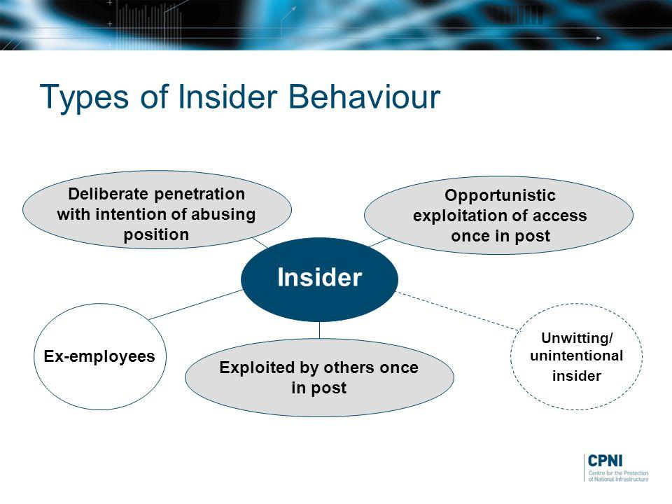 Types of Insider Behaviour