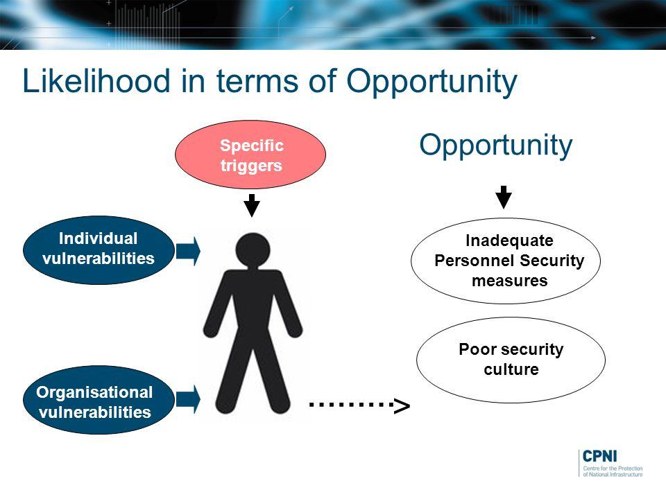 Individual vulnerabilities Organisational vulnerabilities