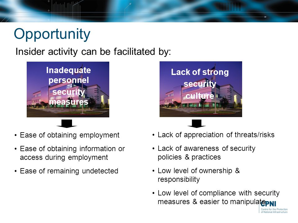 Opportunity Insider activity can be facilitated by: