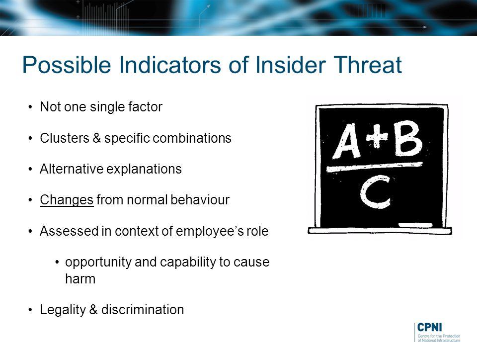 Possible Indicators of Insider Threat