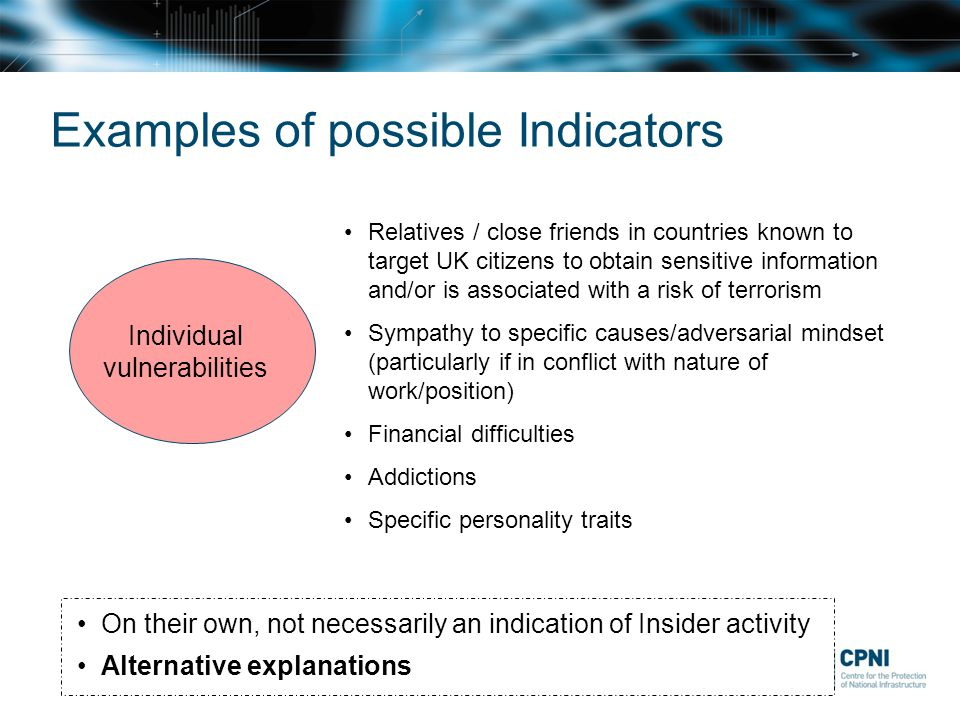 Examples of possible Indicators