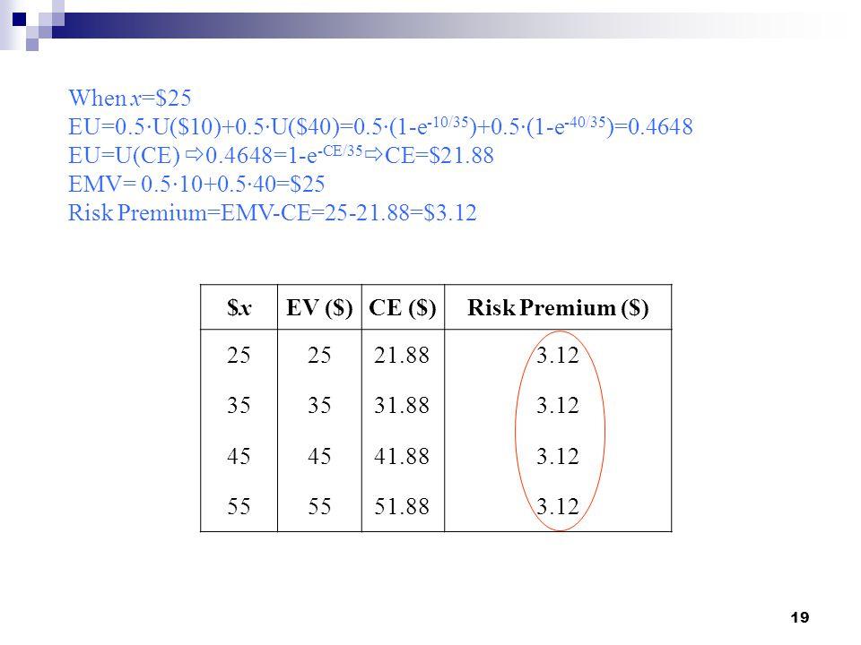 When x=$25 EU=0.5∙U($10)+0.5∙U($40)=0.5∙(1-e-10/35)+0.5∙(1-e-40/35)=0.4648. EU=U(CE) 0.4648=1-e-CE/35CE=$21.88.